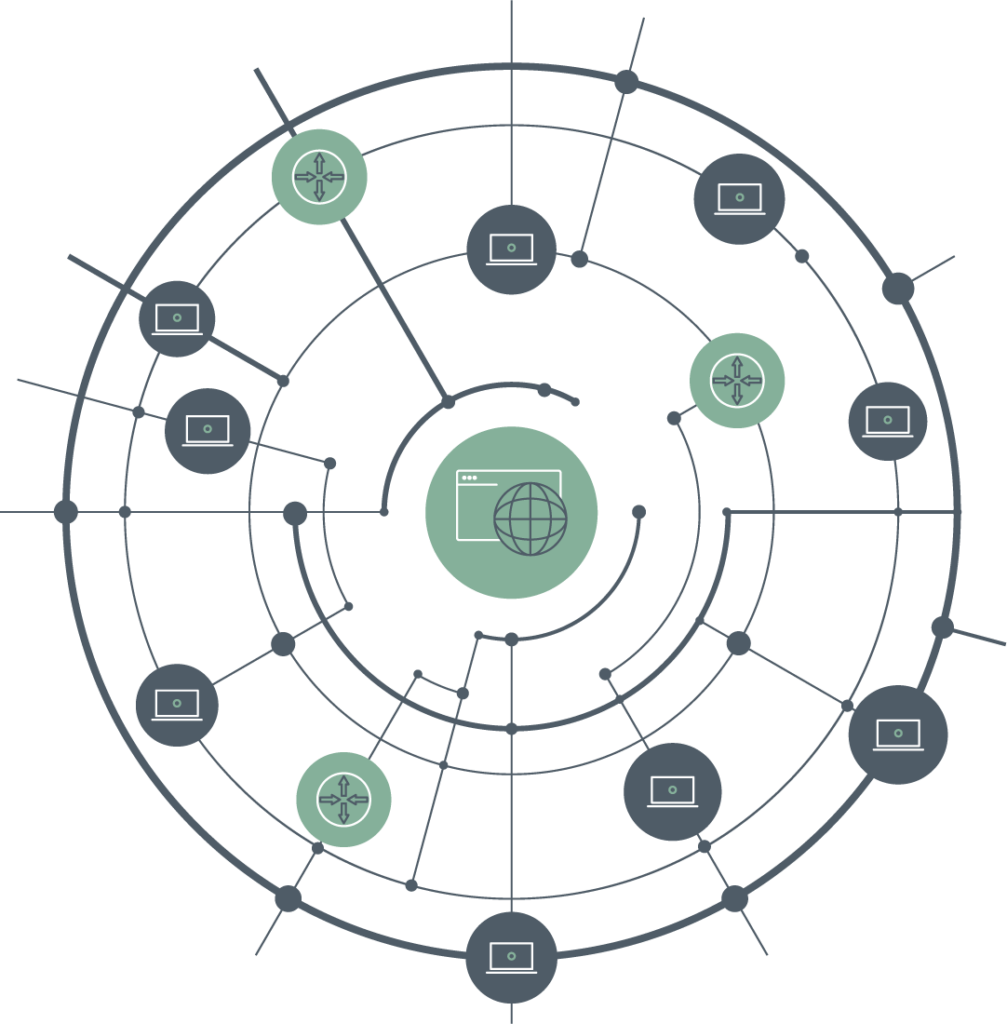 Forcepoint komunikacja VPN - SD-WAN kontra MPLS